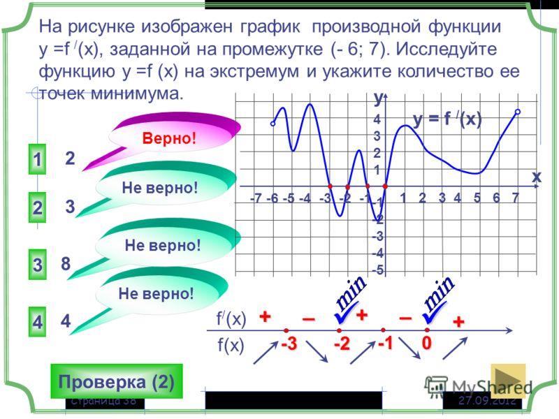 27.09.2012Страница 38 На рисунке изображен график производной функции у =f / (x), заданной на промежутке (- 6; 7). Исследуйте функцию у =f (x) на экстремум и укажите количество ее точек минимума. 1 3 4 2 Не верно! Верно! Не верно! 2 3 8 4 Проверка (2