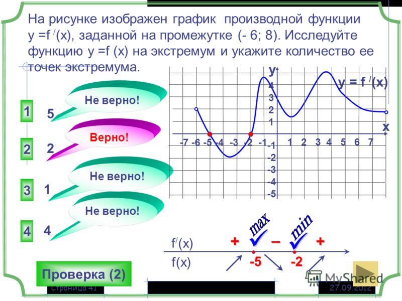 27.09.2012Страница 41 На рисунке изображен график производной функции у =f / (x), заданной на промежутке (- 6; 8). Исследуйте функцию у =f (x) на экстремум и укажите количество ее точек экстремума. 2 3 4 1 Не верно! Верно! Не верно! 5 2 1 4 Проверка