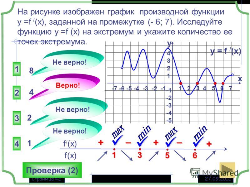 27.09.2012Страница 42 На рисунке изображен график производной функции у =f / (x), заданной на промежутке (- 6; 7). Исследуйте функцию у =f (x) на экстремум и укажите количество ее точек экстремума. 2 3 4 1 Не верно! Верно! Не верно! 8 4 2 1 Проверка