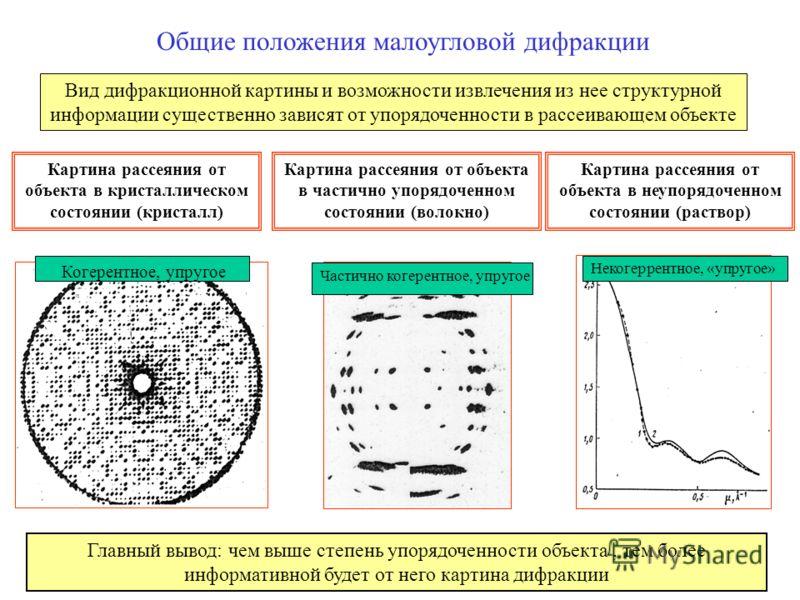 1 Общие положения малоугловой дифракции Вид дифракционной картины и возможности извлечения из нее структурной информации существенно зависят от упорядоченности в рассеивающем объекте Картина рассеяния от объекта в кристаллическом состоянии (кристалл)