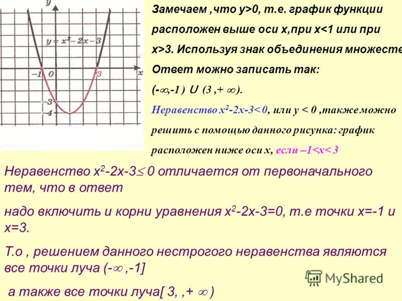 Квадратное неравенство Квадратным неравенством называют неравенство вида ах 2 +вх+с >0,где а 0 ( вместо знака > может быть, разумеется, любой другой знак неравенства) Решим неравенство: х 2 -2х-3 >0. Рассмотрим параболу у=х 2 -2х-3, изображенную на р