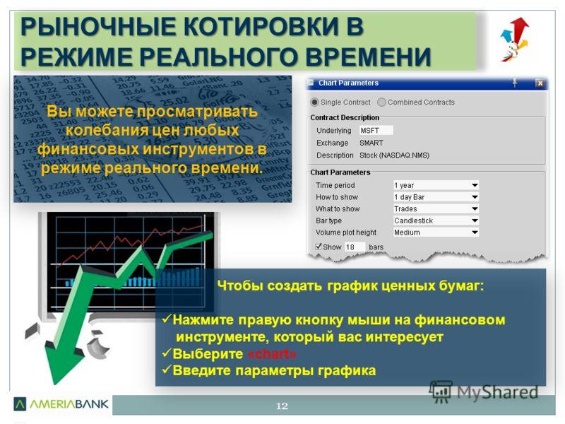 РЫНОЧНЫЕ КОТИРОВКИ В РЕЖИМЕ РЕАЛЬНОГО ВРЕМЕНИ 12 Вы можете просматривать колебания цен любых финансовых инструментов в режиме реального времени. Чтобы создать график ценных бумаг: Нажмите правую кнопку мыши на финансовом инструменте, который вас инте