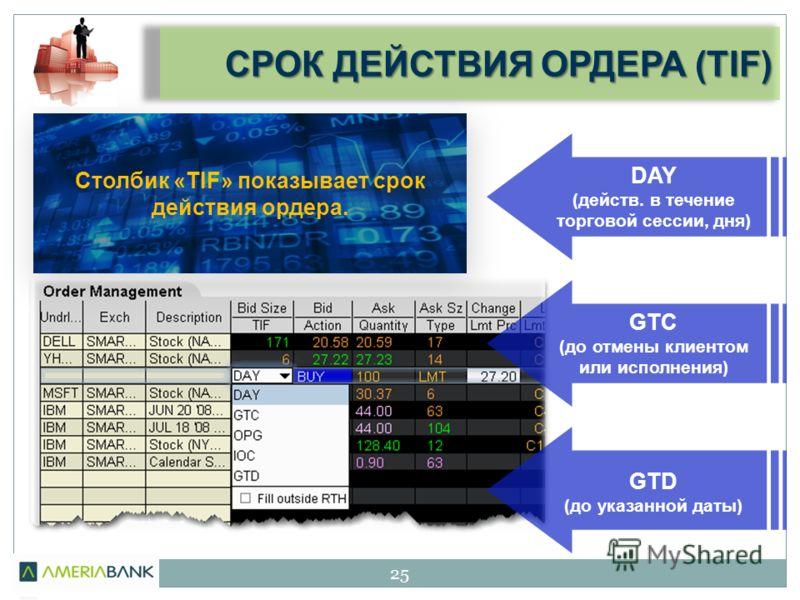 СРОК ДЕЙСТВИЯ ОРДЕРА (TIF) 25 Столбик «TIF» показывает срок действия ордера. DAY (действ. в течение торговой сесcии, дня) GTC (до отмены клиентом или исполнения) GTD (до указанной даты)