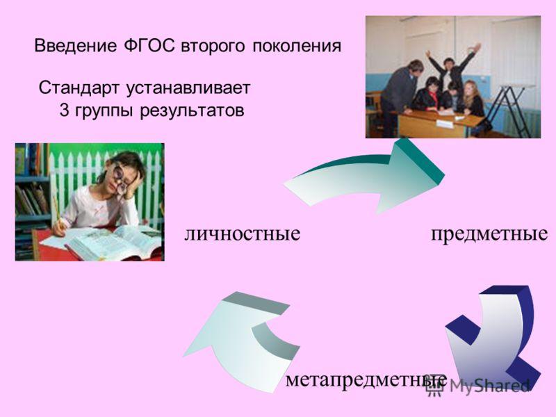 Введение ФГОС второго поколения Стандарт устанавливает 3 группы результатов предметные метапредметные личностные