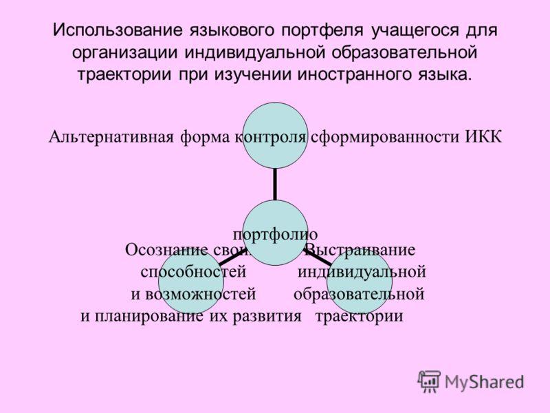 Использование языкового портфеля учащегося для организации индивидуальной образовательной траектории при изучении иностранного языка. портфолио Альтернативная форма контроля сформированности ИКК Выстраивание индивидуальной образовательной траектории