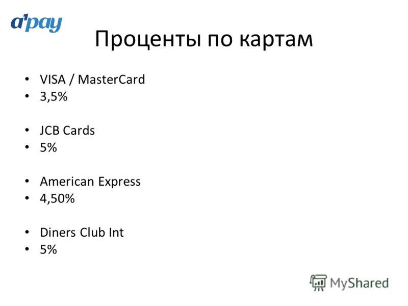 Проценты по картам VISA / MasterCard 3,5% JCB Cards 5% American Express 4,50% Diners Club Int 5%