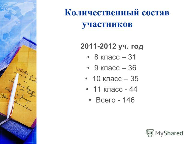 Количественный состав участников 2011-2012 уч. год 8 класс – 31 9 класс – 36 10 класс – 35 11 класс - 44 Всего - 146