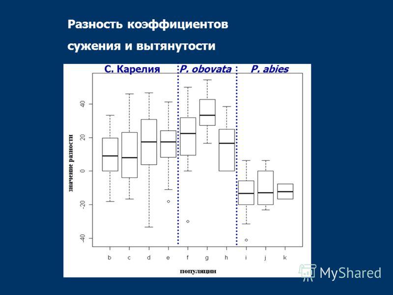 Разность коэффициентов сужения и вытянутости С. КарелияP. obovataP. abies