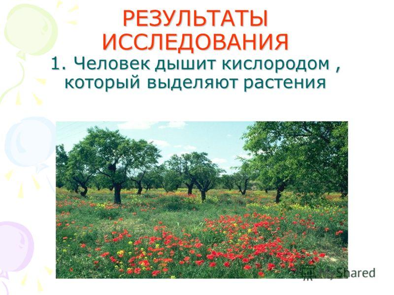 РЕЗУЛЬТАТЫ ИССЛЕДОВАНИЯ 1. Человек дышит кислородом, который выделяют растения