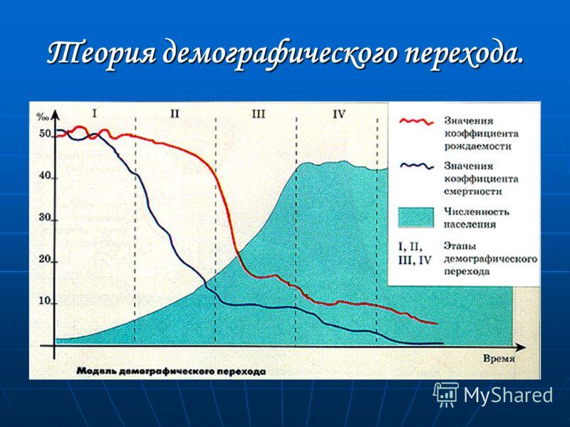 Теория демографического перехода.