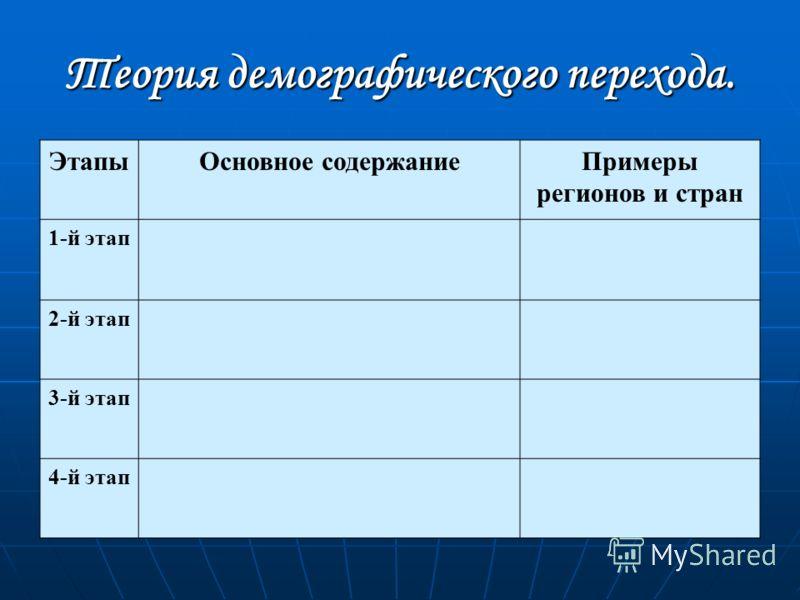 ЭтапыОсновное содержаниеПримеры регионов и стран 1-й этап 2-й этап 3-й этап 4-й этап