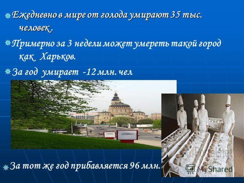 Ежедневно в мире от голода умирают 35 тыс. человек. Ежедневно в мире от голода умирают 35 тыс. человек. Примерно за 3 недели может умереть такой город как Харьков. За год умирает -12 млн. чел За тот же год прибавляется 96 млн. человек