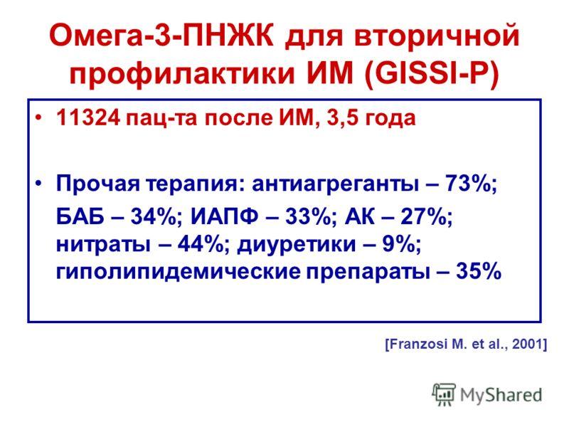 Омега-3-ПНЖК для вторичной профилактики ИМ (GISSI-P) 11324 пац-та после ИМ, 3,5 года Прочая терапия: антиагреганты – 73%; БАБ – 34%; ИАПФ – 33%; АК – 27%; нитраты – 44%; диуретики – 9%; гиполипидемические препараты – 35% [Franzosi M. et al., 2001]