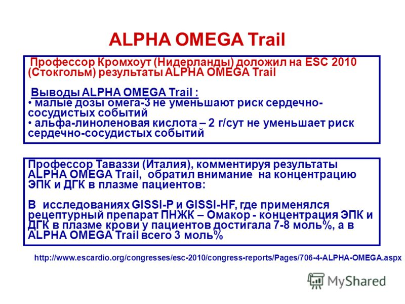 ALPHA OMEGA Trail Профессор Кромхоут (Нидерланды) доложил на ESC 2010 (Стокгольм) результаты ALPHA OMEGA Trail Выводы ALPHA OMEGA Trail : малые дозы омега-3 не уменьшают риск сердечно- сосудистых событий альфа-линоленовая кислота – 2 г/сут не уменьша