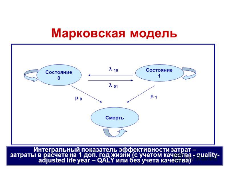 Марковская модель 10 Состояние 0 Состояние 1 Смерть 01 1 0 Интегральный показатель эффективности затрат – затраты в расчете на 1 доп. год жизни (с учетом качества - quality- adjusted life year – QALY или без учета качества)
