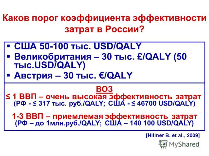 Каков порог коэффициента эффективности затрат в России? США 50-100 тыс. USD/QALY Великобритания – 30 тыс. £/QALY (50 тыс.USD/QALY) Австрия – 30 тыс. /QALY ВОЗ 1 ВВП – очень высокая эффективность затрат (РФ - 317 тыс. руб./QALY; США - 46700 USD/QALY)