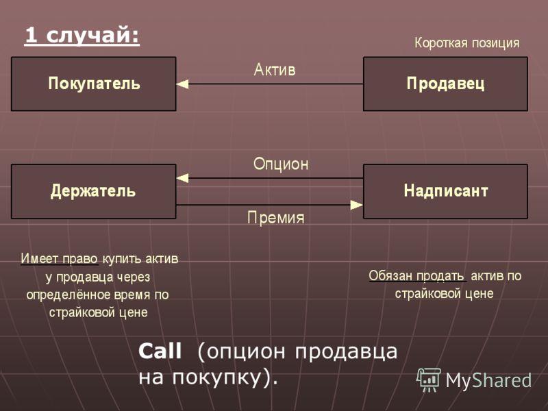 1 случай: Call (опцион продавца на покупку).