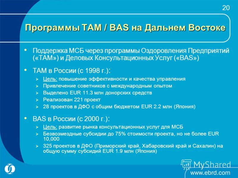 20 Программы TAM / BAS на Дальнем Востоке Поддержка МСБ через программы Оздоровления Предприятий («ТАМ») и Деловых Консультационных Услуг («BAS») ТАМ в России (с 1998 г.) : Цель: повышение эффективности и качества управления Привлечение советников с