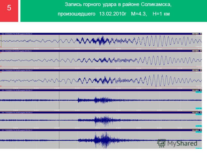 5 Запись горного удара в районе Соликамска, произошедшего 13.02.2010г М=4.3, Н=1 км