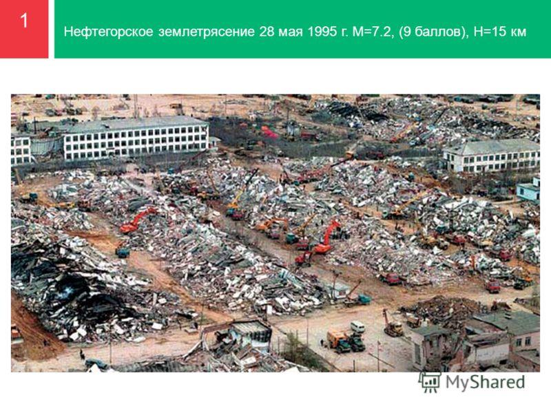 1 Нефтегорское землетрясение 28 мая 1995 г. М=7.2, (9 баллов), Н=15 км
