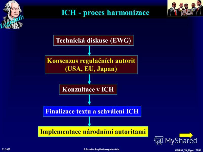 Legislative 11/2002 Z.Pavelek: Legislativa regulace léčiv GMP01_V4_R.ppt 77/90 ICH - proces harmonizace Technická diskuse (EWG) Konsenzus regulačních autorit (USA, EU, Japan) Konzultace v ICH Finalizace textu a schválení ICH Implementace národními au