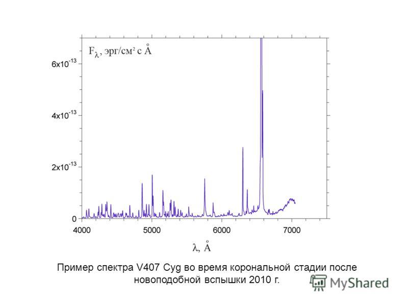 Пример спектра V407 Cyg во время корональной стадии после новоподобной вспышки 2010 г.