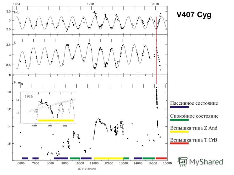 V407 Cyg