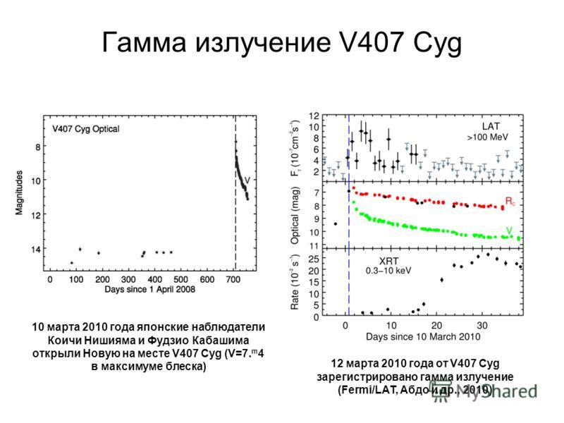 Гамма излучение V407 Cyg 10 марта 2010 года японские наблюдатели Коичи Нишияма и Фудзио Кабашима открыли Новую на месте V407 Cyg (V=7. m 4 в максимуме блеска) 12 марта 2010 года от V407 Cyg зарегистрировано гамма излучение (Fermi/LAT, Абдо и др., 201