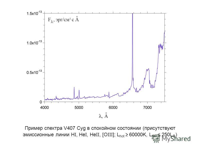 Пример спектра V407 Cyg в спокойном состоянии (присутствуют эмиссионные линии H I, He I, He II, [O III ]; L hot 60000K, L hot 250L )