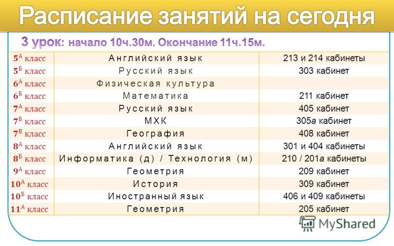 Английский язык213 и 214 кабинеты Русский язык303 кабинет Физическая культура Математика211 кабинет Русский язык405 кабинет МХК305а кабинет География408 кабинет Английский язык301 и 404 кабинеты Информатика (д) / Технология (м)210 / 201а кабинеты Гео