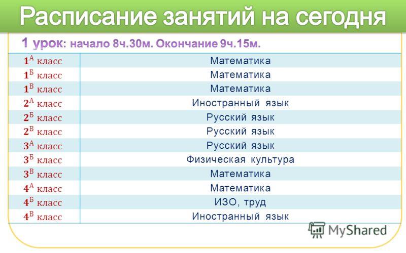 Математика Иностранный язык Русский язык Физическая культура Математика ИЗО, труд Иностранный язык
