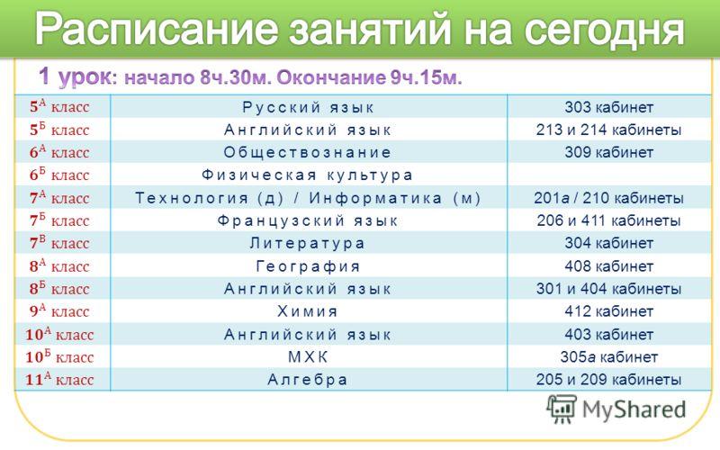 Русский язык303 кабинет Английский язык213 и 214 кабинеты Обществознание309 кабинет Физическая культура Технология (д) / Информатика (м)201а / 210 кабинеты Французский язык206 и 411 кабинеты Литература304 кабинет География408 кабинет Английский язык3