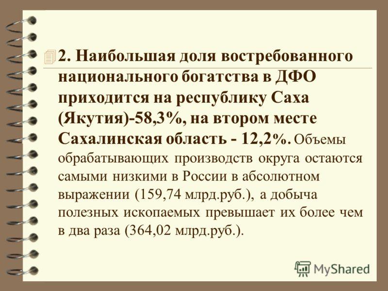 4 2. Наибольшая доля востребованного национального богатства в ДФО приходится на республику Саха (Якутия)-58,3%, на втором месте Сахалинская область - 12,2 %. Объемы обрабатывающих производств округа остаются самыми низкими в России в абсолютном выра