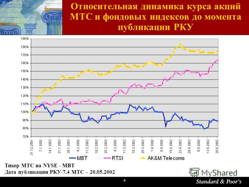 8 Относительная динамика курса акций МТС и фондовых индексов до момента публикации РКУ Тикер МТС на NYSE - MBT Дата публикации РКУ-7.4 МТС – 20.05.2002