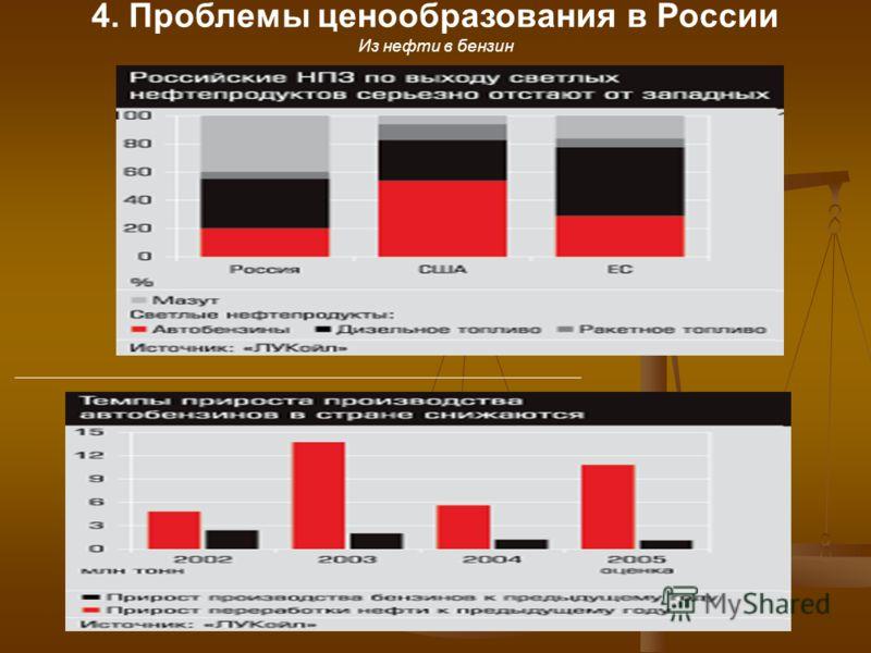 4. Проблемы ценообразования в России Из нефти в бензин