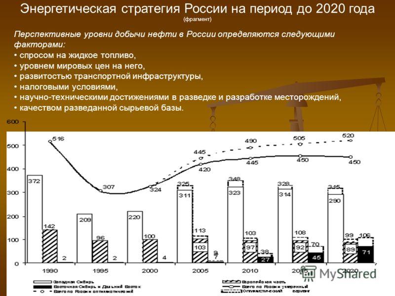 Энергетическая стратегия России на период до 2020 года (фрагмент) Перспективные уровни добычи нефти в России определяются следующими факторами: спросом на жидкое топливо, уровнем мировых цен на него, развитостью транспортной инфраструктуры, налоговым
