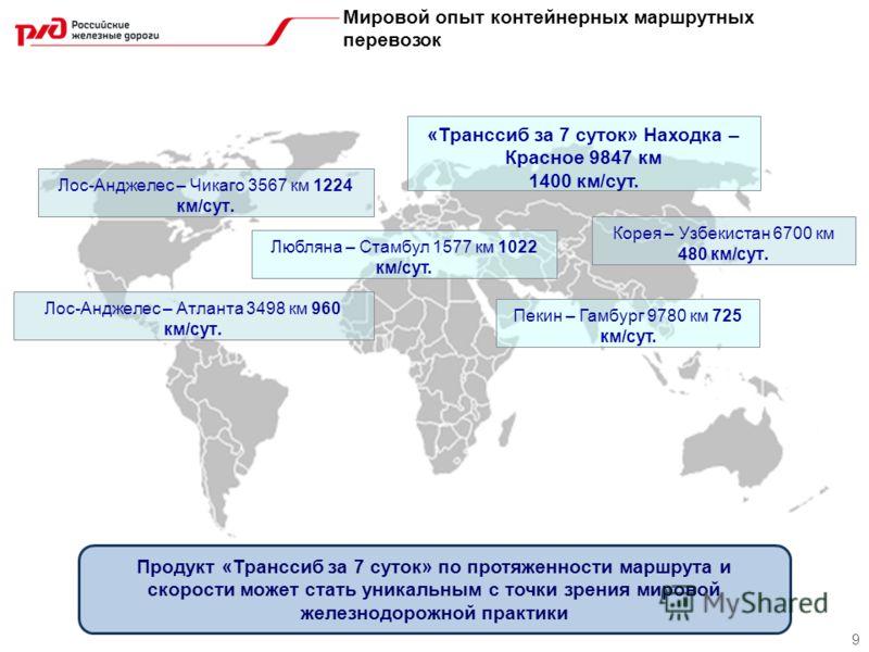 Мировой опыт контейнерных маршрутных перевозок 9 Пекин – Гамбург 9780 км 725 км/сут. Любляна – Стамбул 1577 км 1022 км/сут. «Транссиб за 7 суток» Находка – Красное 9847 км 1400 км/сут. Продукт «Транссиб за 7 суток» по протяженности маршрута и скорост