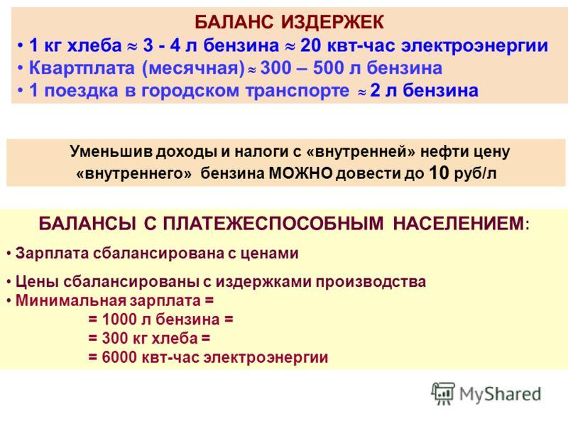 БАЛАНСЫ С ПЛАТЕЖЕСПОСОБНЫМ НАСЕЛЕНИЕМ : Зарплата сбалансирована с ценами Цены сбалансированы с издержками производства Минимальная зарплата = = 1000 л бензина = = 300 кг хлеба = = 6000 квт-час электроэнергии БАЛАНС ИЗДЕРЖЕК 1 кг хлеба 3 - 4 л бензина