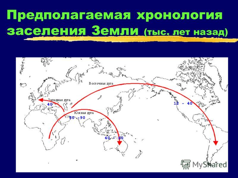Предполагаемая хронология заселения Земли (тыс. лет назад)