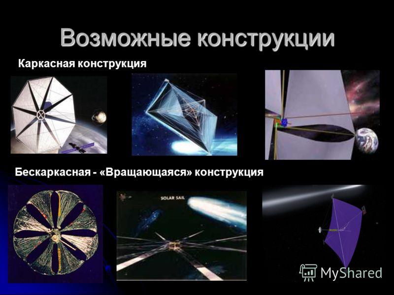 Возможные конструкции Каркасная конструкция Бескаркасная - «Вращающаяся» конструкция