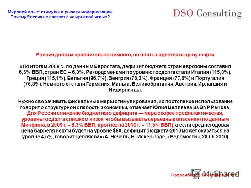 Мировой опыт: стимулы и рычаги модернизации. Почему Россия не слезает с «сырьевой иглы»? Новосибирск, 14 октября 2010 г. Россия должна сравнительно немного, но опять надеется на цену нефти «По итогам 2009 г., по данным Евростата, дефицит бюджета стра