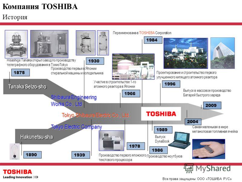 Компания TOSHIBA Все права защищены ООО «ТОШИБА РУС» Tanaka Seizo-sho Hakunetsu-sha Shibaura Engineering Works Co., Ltd Tokyo Electric Company 1939 1978 1986 1875 1930 1989 2009 1984 Hisashige Tanaka открыл завод по производству телеграфного оборудов