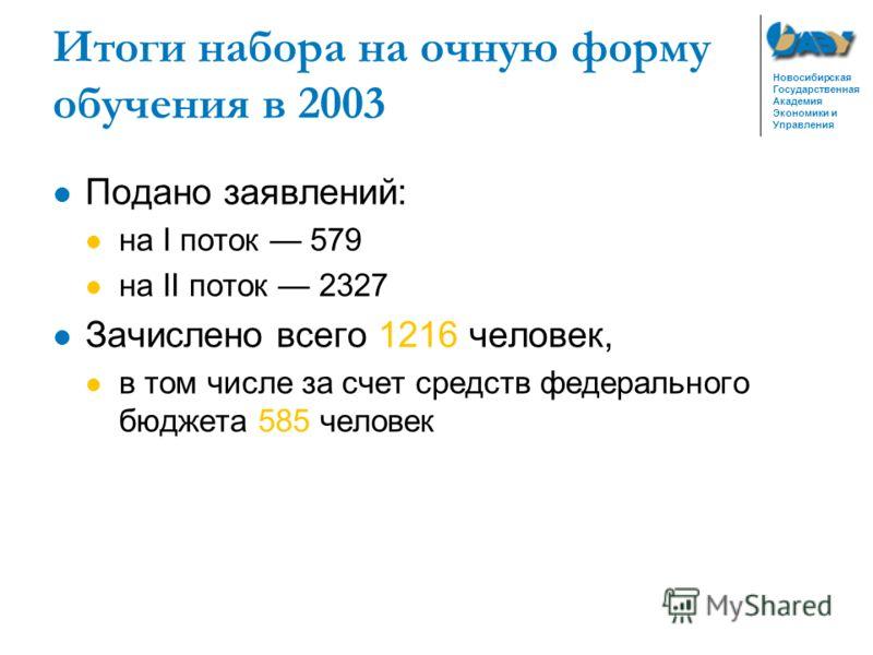 Новосибирская Государственная Академия Экономики и Управления Итоги набора на очную форму обучения в 2003 Подано заявлений: на I поток 579 на II поток 2327 Зачислено всего 1216 человек, в том числе за счет средств федерального бюджета 585 человек