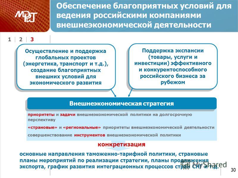 123 30 Обеспечение благоприятных условий для ведения российскими компаниями внешнеэкономической деятельности Внешнеэкономическая стратегия Осуществление и поддержка глобальных проектов (энергетика, транспорт и т.д.), создание благоприятных внешних ус
