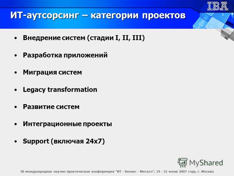 IX международная научно-практическая конференция