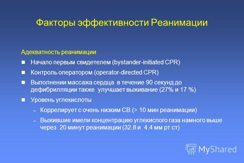 Факторы эффективности Реанимации Адекватность реанимации Начало первым свидетелем (bystander-initiated CPR) Контроль оператором (operator-directed CPR) Выполнении массажа сердца в течение 90 секунд до дефибрилляции также улучшает выживание (27% и 17