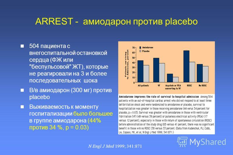 504 пациента с внегоспитальной остановкой сердца (ФЖ или