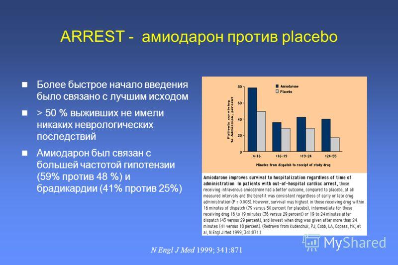 ARREST - амиодарон против placebo Более быстрое начало введения было связано с лучшим исходом > 50 % выживших не имели никаких неврологических последствий Амиодарон был связан с большей частотой гипотензии (59% против 48 %) и брадикардии (41% против