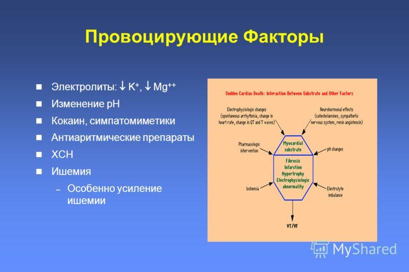 Провоцирующие Факторы Электролиты: K +, Mg ++ Изменение pH Кокаин, симпатомиметики Антиаритмические препараты ХСН Ишемия – Особенно усиление ишемии