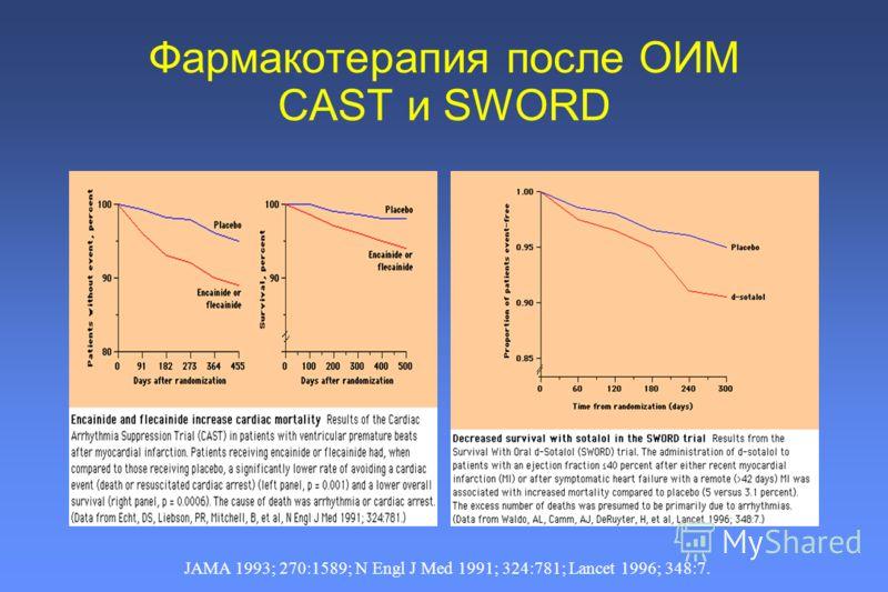 Фармакотерапия после ОИМ CAST и SWORD JAMA 1993; 270:1589; N Engl J Med 1991; 324:781; Lancet 1996; 348:7.